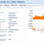 Citrus Leisure PLC warrants 19 [REEF.W.0019]