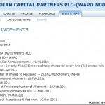 Watapota Investment PLC