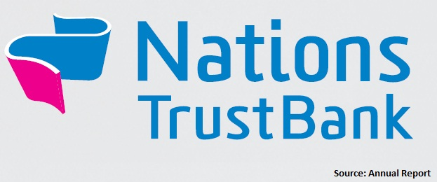 Nations Trust Bank Plc Dividend Announcement 171 Synergyy