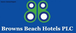 Browns Beach Hotels PLC