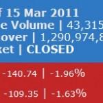 CSE Today 15.03.2011
