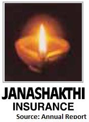 Janashakthi Insurance