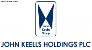 John Keells Holding PLC