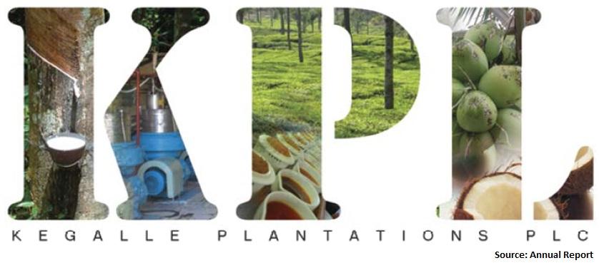 Kegalle Plantations PLC announced interim Dividend for FY ...