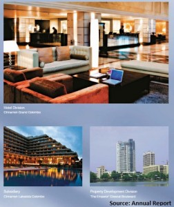 Asian Hotels & Properties PLC