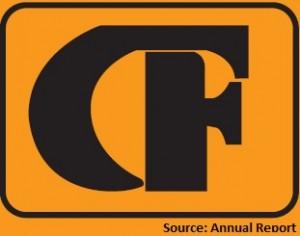 Central Finance Company PLC