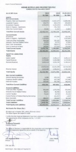 Asian Hotels & Properties PLC
