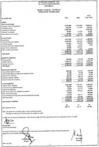 Ceylon Cold Stores PLC