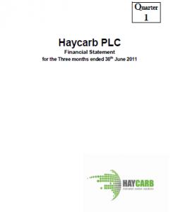 Haycarb PLC