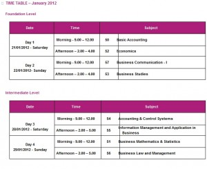 AAT Srilanka January 2012 Examination Time table - Foundation and Intermediate level