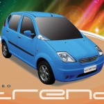 Micro Trend Updated Price of Rs. 1,295,000 with VAT