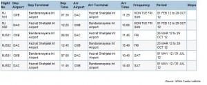 Mihin Lanka Plan to fly everyday to Dhaka in Near Future
