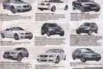 BMW Prices in Srilanka