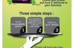 Etisalat Mobile/Tablet FREE Home Delivery Service in Srilanka