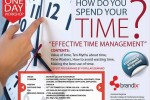 Effective Time Management – One day Workshop in Srilanka