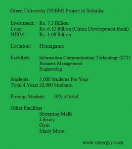 Green University (NSBM) Project in Srilanka