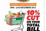 10% Discounts at Cargills Food City for Sampath Bank Credit Card