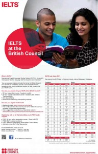 IELST at British Council – Test Dates for 2013