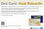 Use American Express Credit Card and rewards Double on your Nexus Points at Keells Super