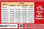 Vallibel Finance Special Interest Rate for January 2012