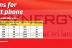 Airtel Smart Phone data Plans