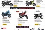 TVS Motor Cycle prices in Srilanka (With VAT) March/ April 2013