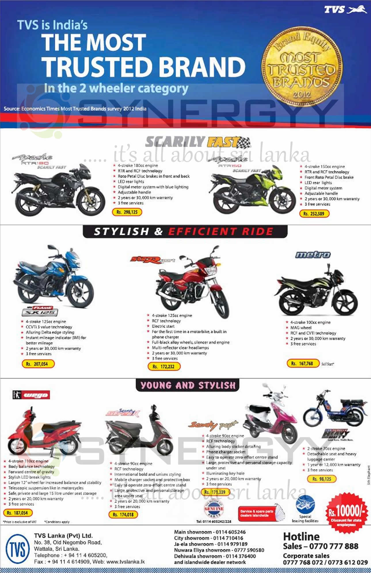 Bajaj Bikes In Sri Lanka prices in Srilanka With