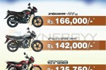 Bajaj Motorcycle Very Special Prices for this Sinhala & Tamil New Year 2013