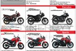 Honda Motor Cycles updated Prices in Sri Lanka April 2017
