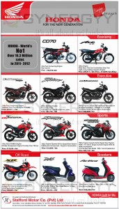 Honda Motor Cycles updated Prices in Sri Lanka April 2013