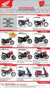 Honda Motorcycle Prices in Sri Lanka – April 2013