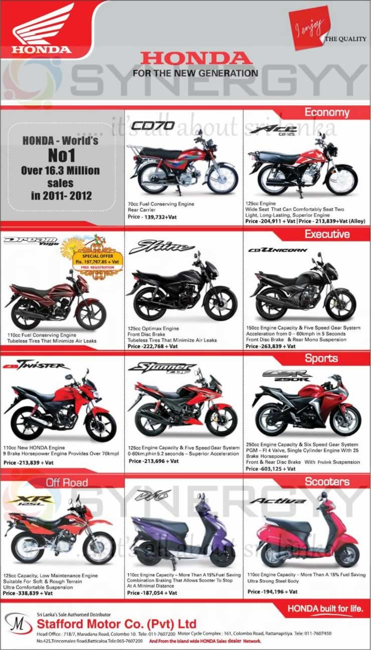 Honda Motorcycle Prices in Sri Lanka – April 2013