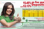Highest Interest rate for FD In Sri Lanka as 15.45%