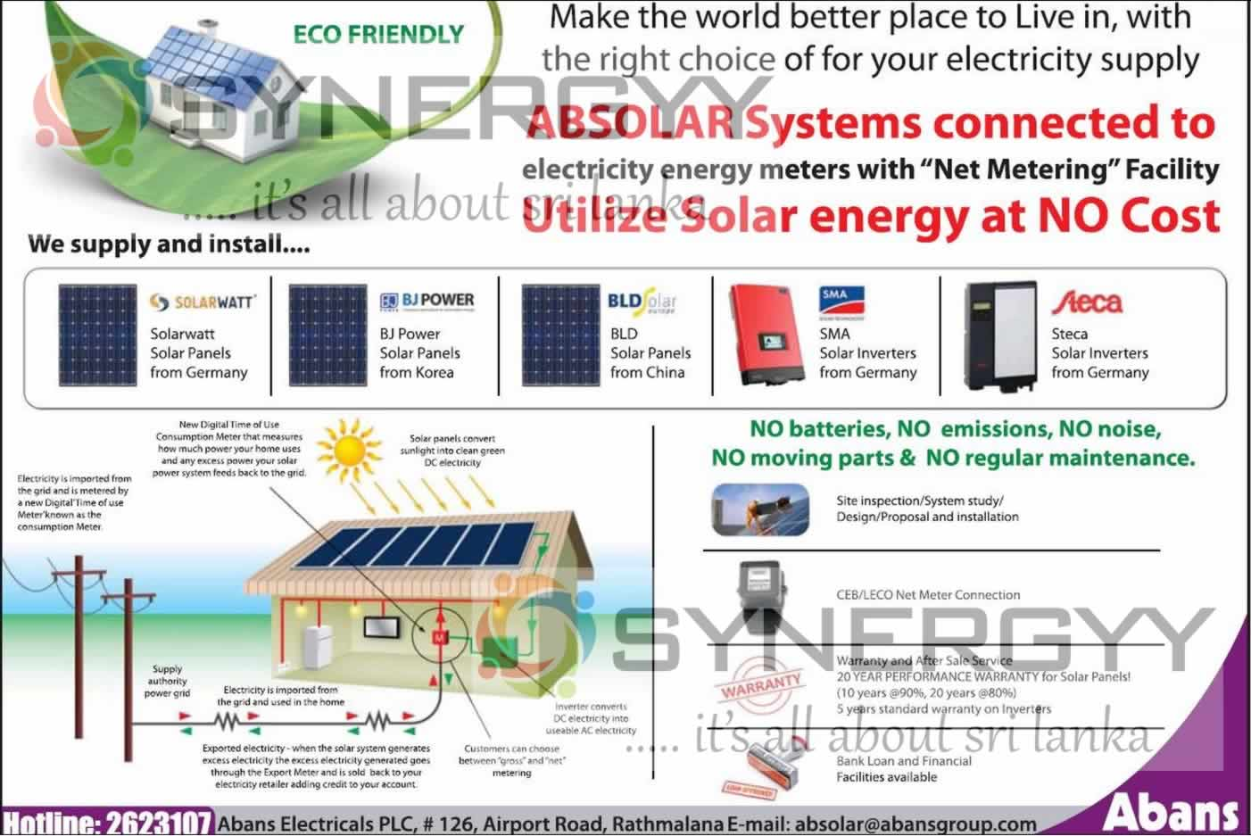 Eco Friendly Solar Solution By Abans 171 Synergyy