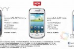 Samsung Galaxy Mobile – Prices Starts from Rs. 14,900.00