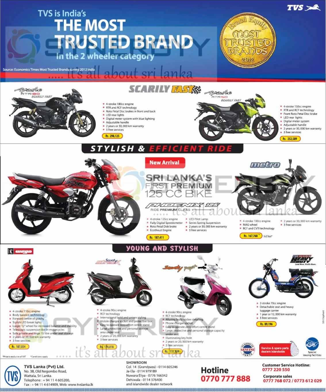 Sri Lanka Hero Honda Price List