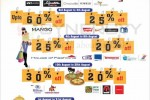 HNB Credit Card Promotions till 31st August 2013