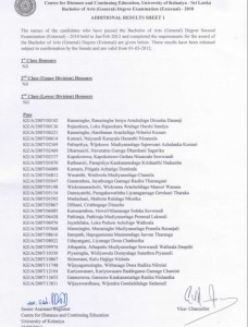 Bachelor of Arts (General) Degree Second Examination (External) 2010 Result for Examination held in JanFeb 2012 ( For those who are Eligible to awards Bachelor of Arts (General) Degree (External))