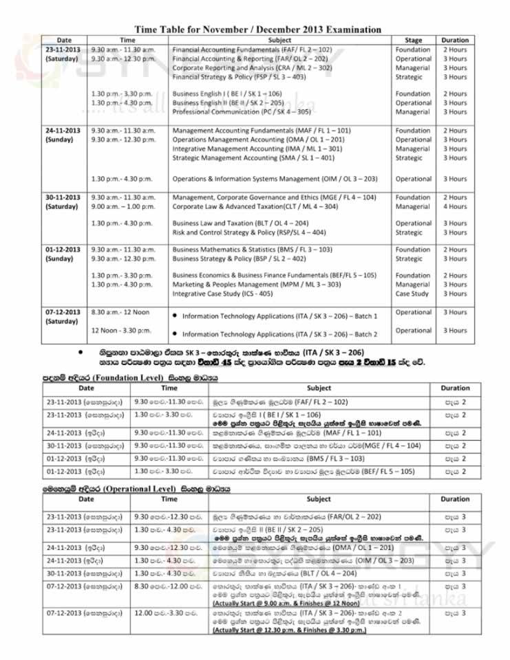 Examination Time Table – SynergyY