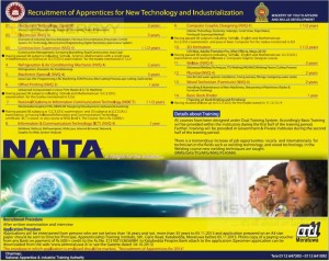 Recruitment of Apprentices for New Technology and Industrialization - NAITA