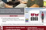 Certificate of Attendance in Computer Aided Pattern Making and Grading – (P/T)