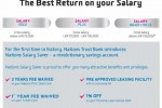 Nations Trust Bank Nations Salary Saver Account – Review and Promotion