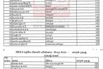 Grade 5 Scholarship Examination Cut off Marks for Popular Schools – 2013 – Full List attached
