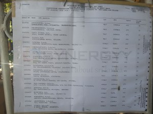 Sri Lanka Law College Entrance Sep 2013 Examination Result 3