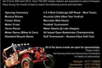 Nuwara Elia Summer Season April 2014 – Special Celebration and Happening
