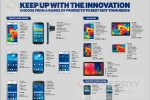 Samsung Smartphone Updated Prices in Sri Lanka – September 2014