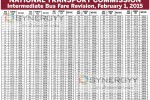New reduced bus fare from 1st February 2015