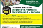 Australia, New Zealand & Canada Skill Migration for MBA Graduates