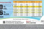 Alliance Finance – 11.5% Interest rate per Annum for 9 month Fixed Deposits