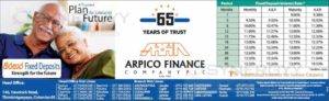 Higher Fixed Deposits Interest rate from Arpico Finance PLC